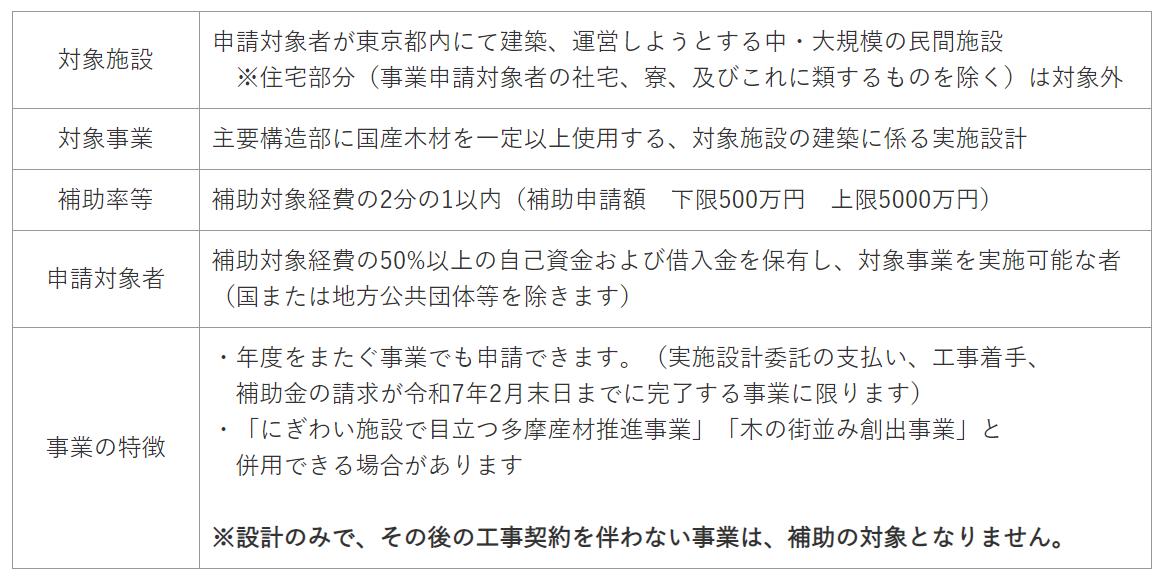 東京都農林水産復興財団