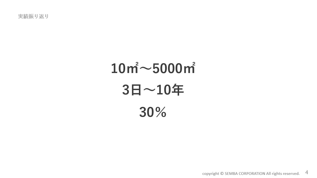 10㎥~5000㎥,3日~10日,30%
