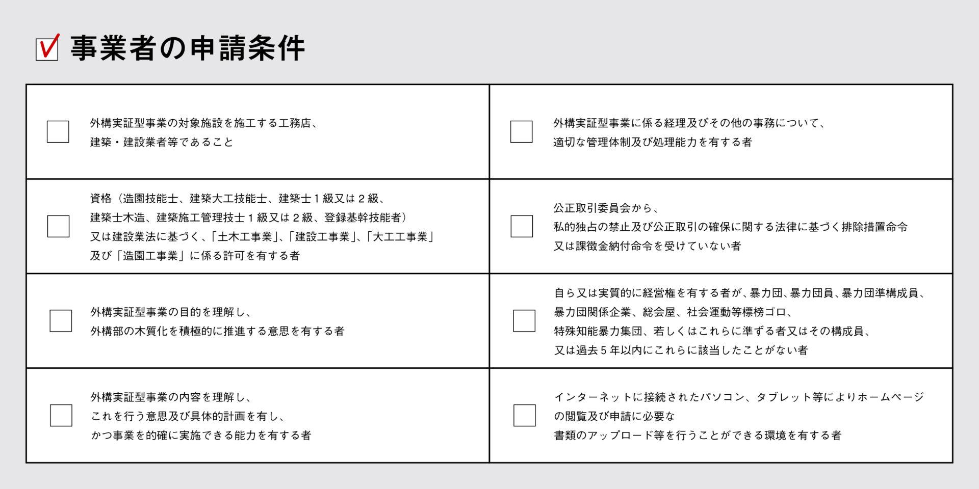 事業者の申請条件